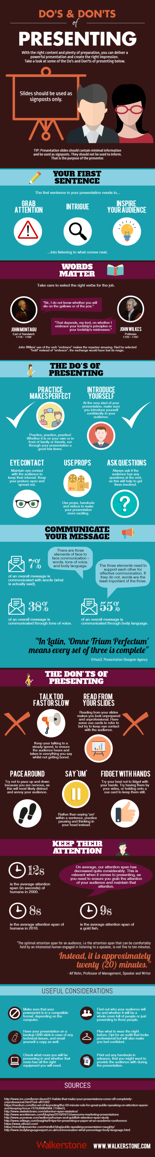 Presenting_infographic-FINAL
